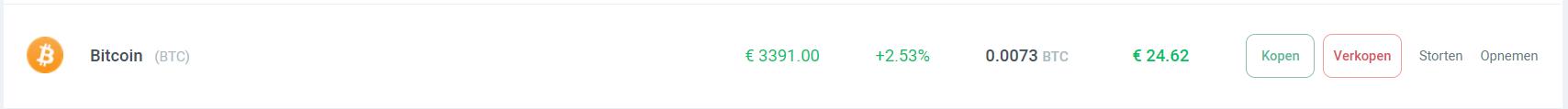 Bitcoin verkopen Bitvavo