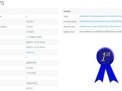 Eerste Bitcoin transactie