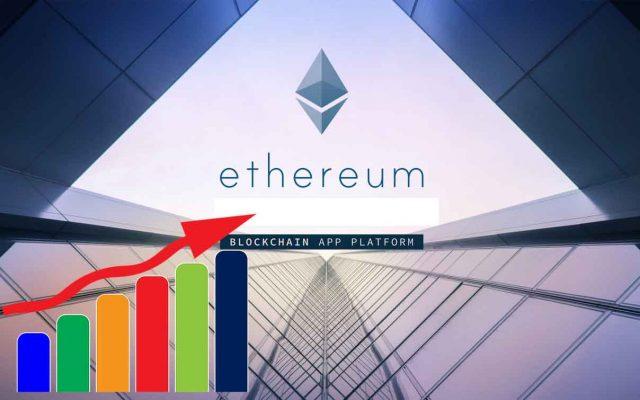 Ethereum ATH