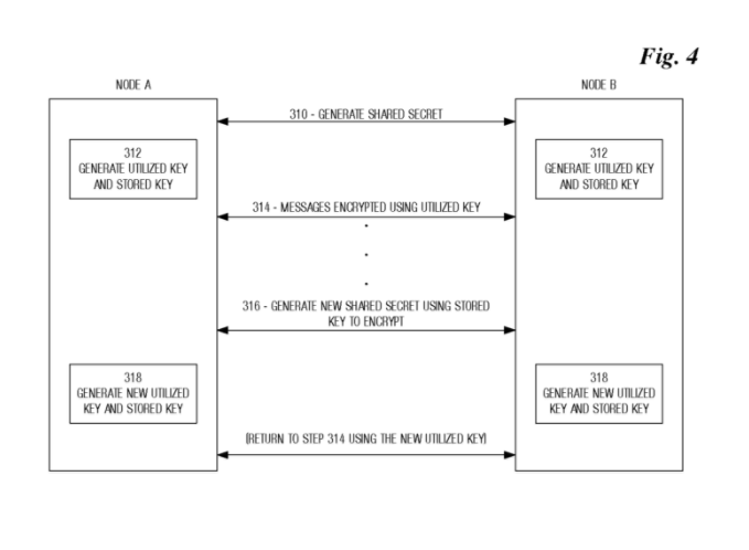 patent Bitcoin