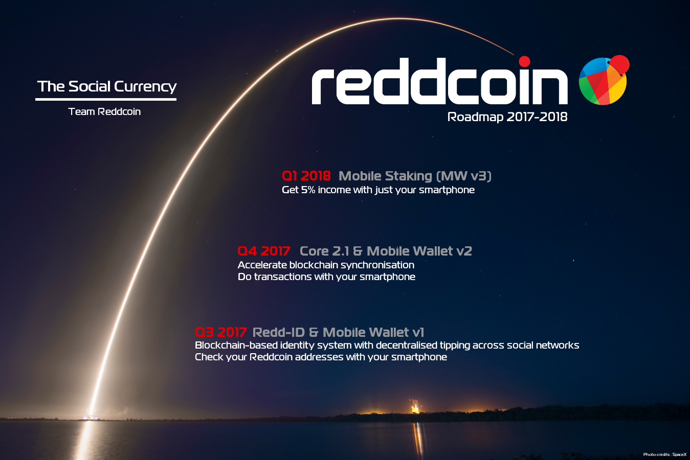 Roadmap Reddcoin