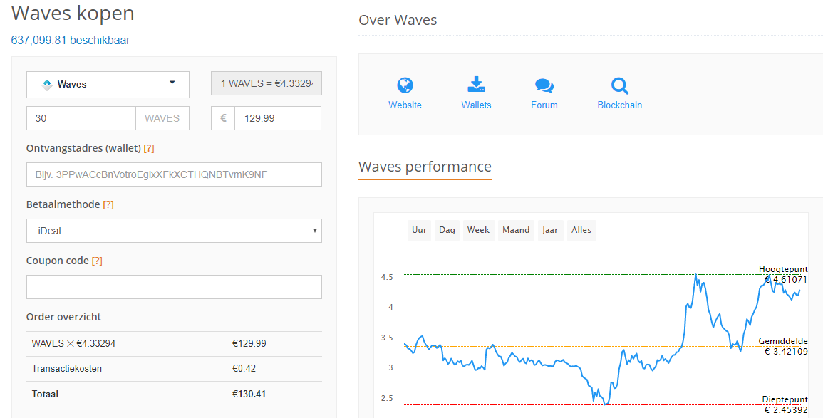 Waves kopen ideal
