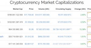 Market cap cryptocurrency