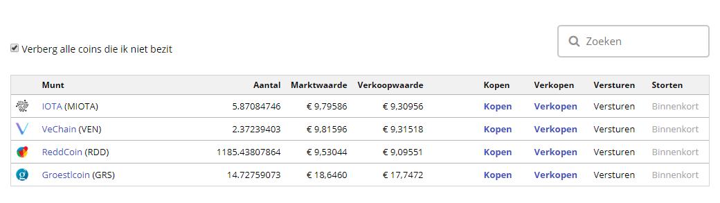 Bitcoin Meester review coins kopen