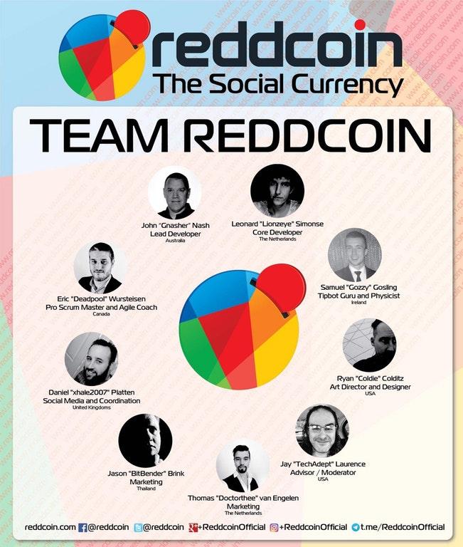 Team achter Reddcoin Gnasher