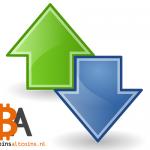 Stijgers en dalers Bitcoinsaltcoins