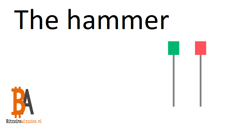 BIJLAGEDETAILS Image filter The-hammer-candlestick.png 14 november 201831 KB 768 × 468 Afbeelding bewerken Permanent verwijderen URL https://www.bitcoinsaltcoins.nl/wp-content/uploads/2018/11/The-hammer-candlestick.png Titel