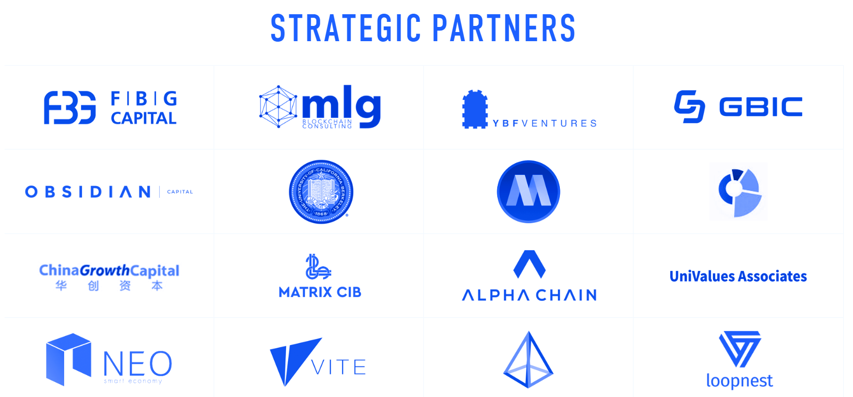 Partners loopring