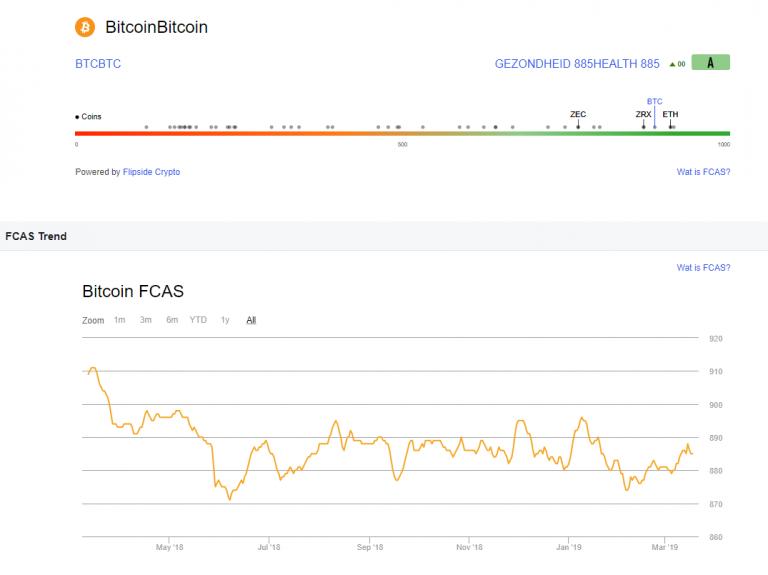 FCAS crypto coinmarketcap