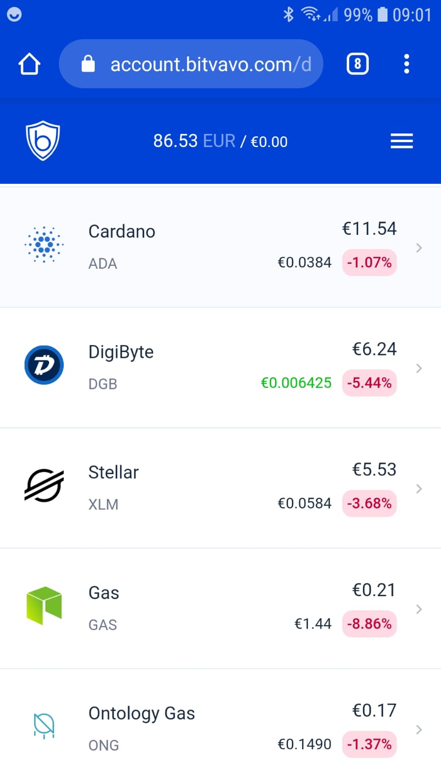 Ouders kopen crypto screenshot