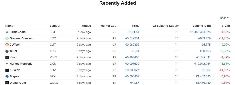 Nieuwe munten week 47