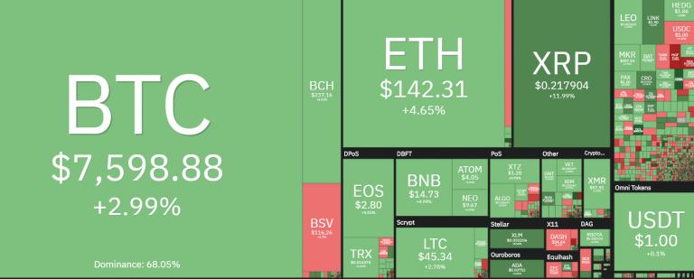 Bitcoin koers januari